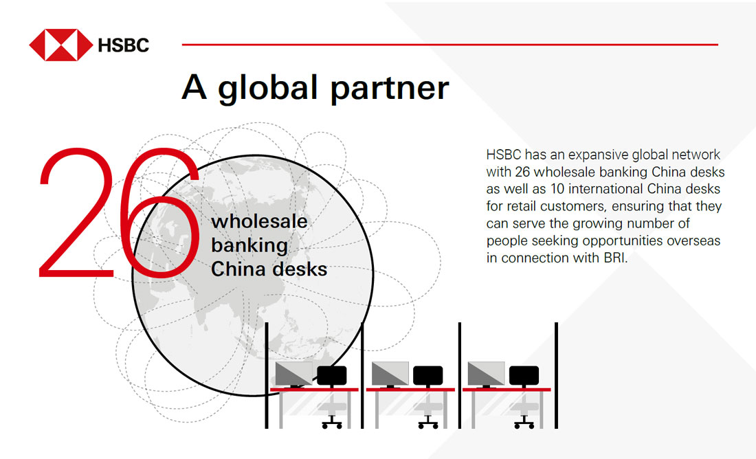 HSBC and the BRI Infographic